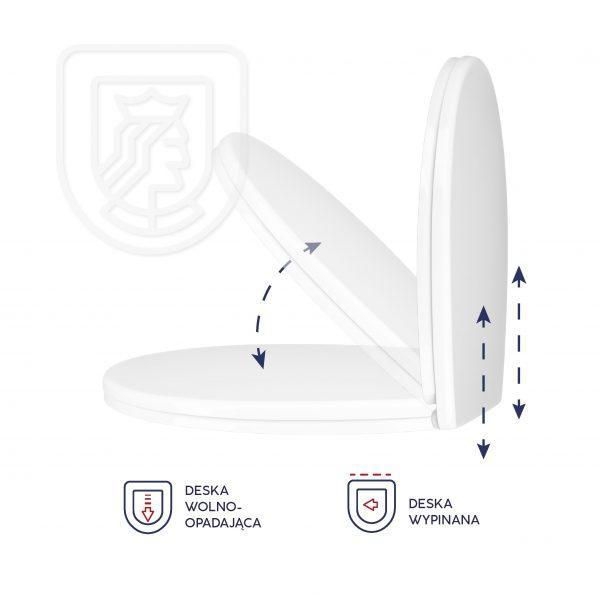 Deska sedesowa WC do Cersanit Gamma