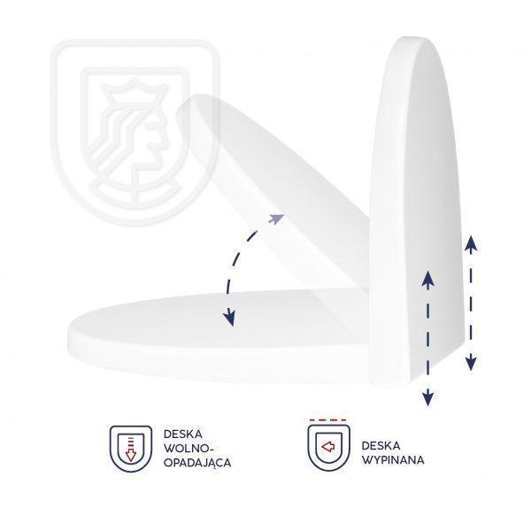 Deska sedesowa do Cersanit Parva Wolnopadająca